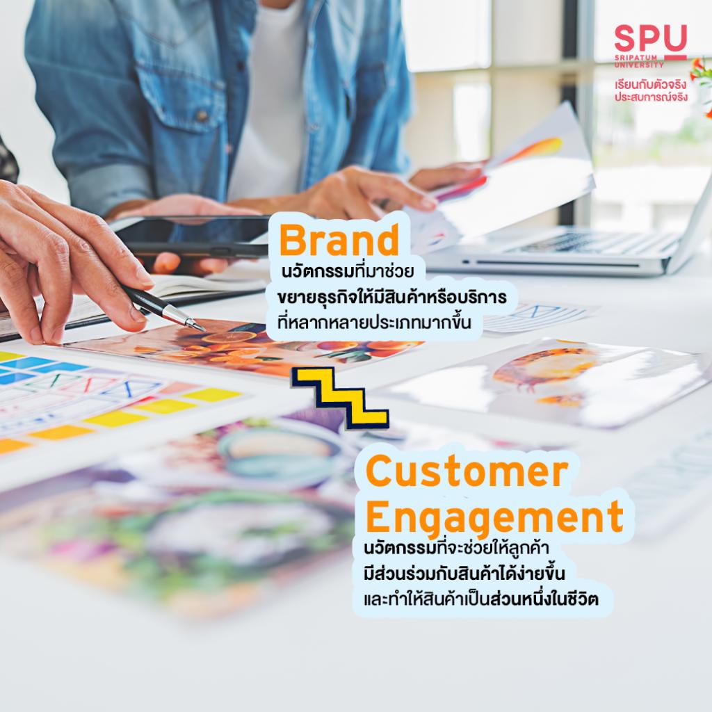 10 นวัตกรรม ที่ช่วยสร้ายไอเดียใหม่ เพื่อพัฒนาธุรกิจในอนาคต #คณะสหวิทยาการSPU